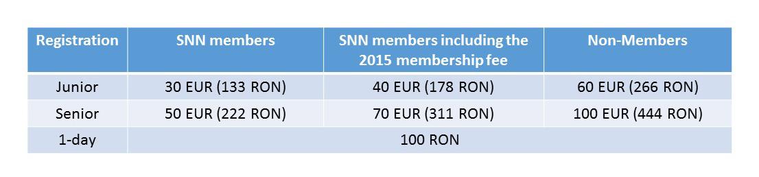 SNN2015-2x2